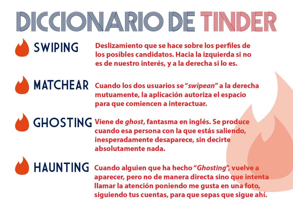 Diccionario tinder